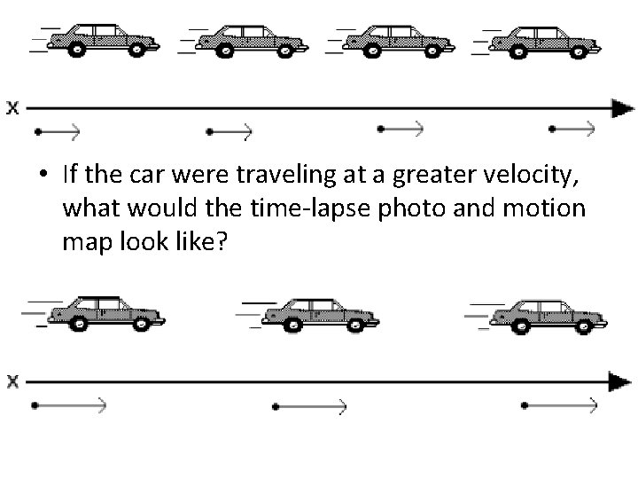 • If the car were traveling at a greater velocity, what would the