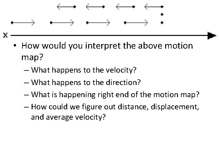 • How would you interpret the above motion map? – What happens to