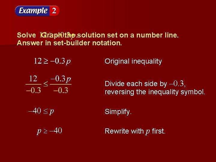 Solve Graph the solution set on a number line. Answer in set-builder notation. Original
