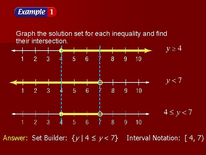 Graph the solution set for each inequality and find their intersection. y 4 Answer: