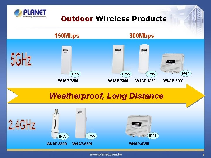 Outdoor Wireless Products 150 Mbps 300 Mbps IP 55 WNAP-7206 WNAP-7300 IP 55 WNAP-7320