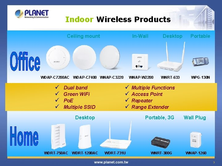 Indoor Wireless Products Ceiling mount In-Wall WDAP-C 7200 AC WDAP-C 7400 WNAP-C 3220 ü