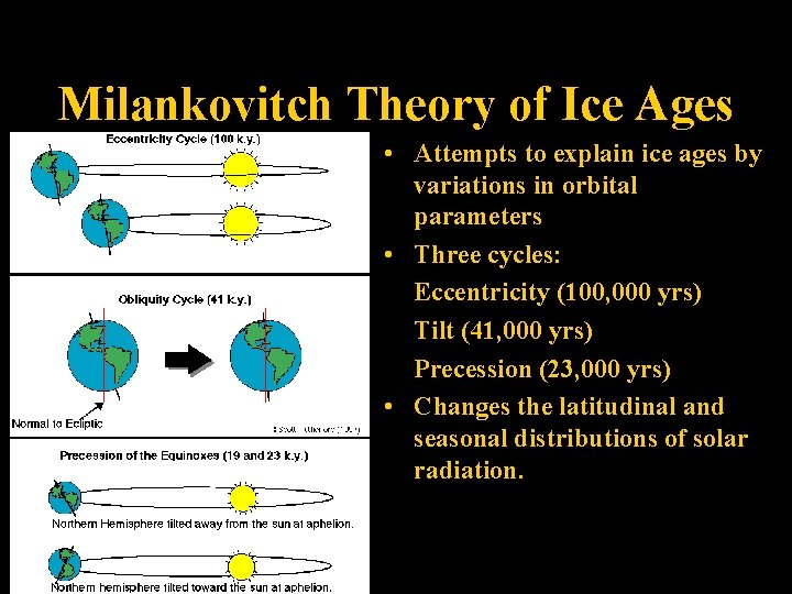 Milankovitch Theory of Ice Ages • Attempts to explain ice ages by variations in
