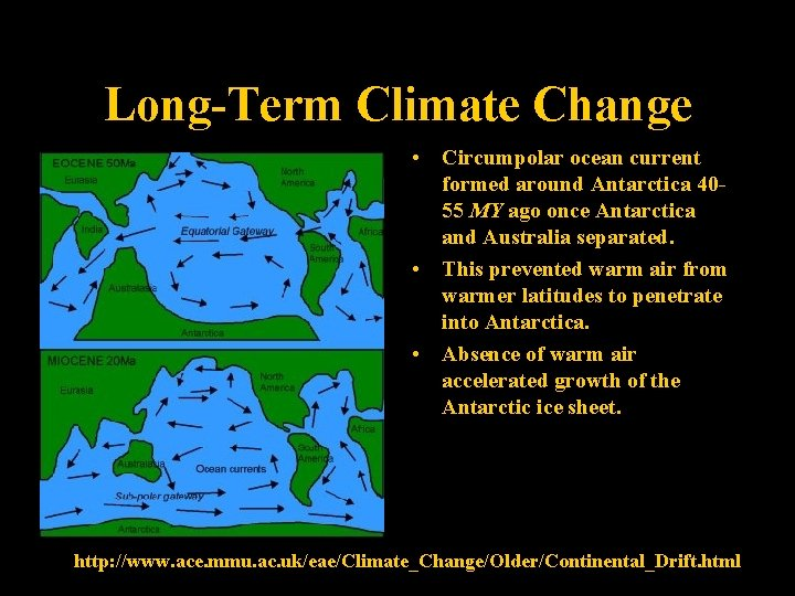 Long-Term Climate Change • Circumpolar ocean current formed around Antarctica 4055 MY ago once