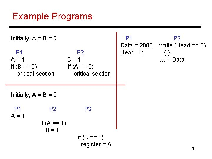 Example Programs Initially, A = B = 0 P 1 A=1 if (B ==