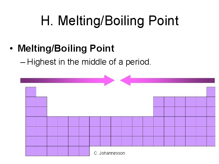 H. Melting/Boiling Point • Melting/Boiling Point – Highest in the middle of a period.