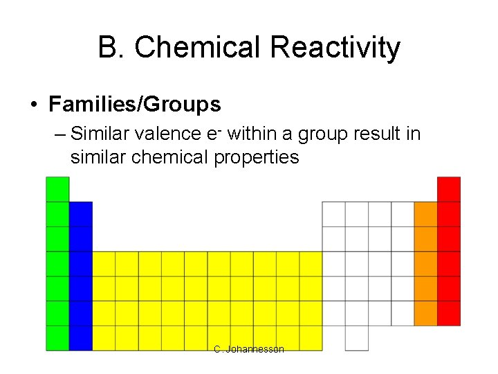 B. Chemical Reactivity • Families/Groups – Similar valence e- within a group result in