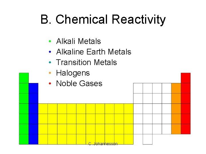 B. Chemical Reactivity • • • Alkali Metals Alkaline Earth Metals Transition Metals Halogens
