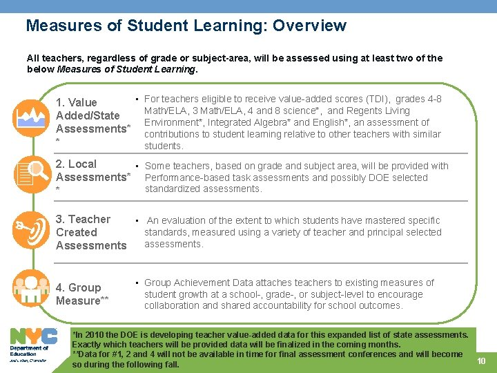 Measures of Student Learning: Overview All teachers, regardless of grade or subject-area, will be