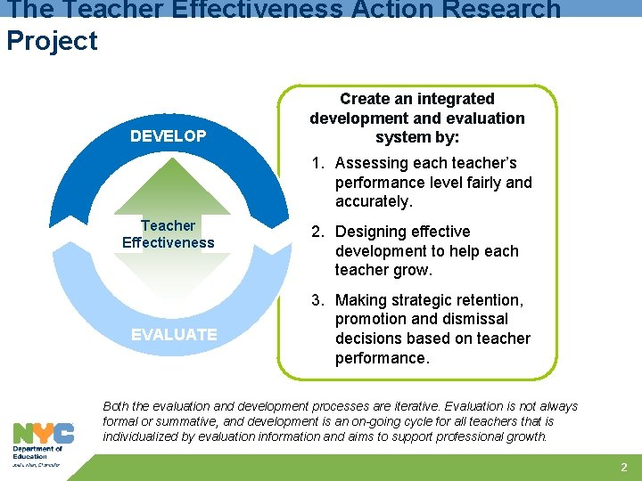 The Teacher Effectiveness Action Research Project DEVELOP Create an integrated development and evaluation system