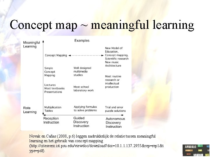 Concept map ~ meaningful learning Novak en Cañas (2008, p. 6) leggen nadrukkelijk de
