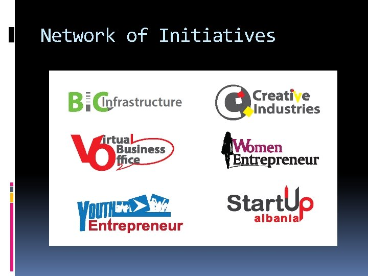 Network of Initiatives
