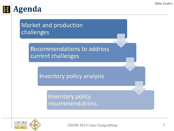 Ellen Coates Agenda Market and production challenges Recommendations to address current challenges Inventory policy