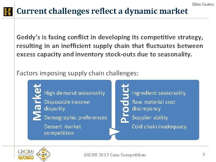 Current challenges reflect a dynamic market Ellen Coates Geddy's is facing conflict in developing