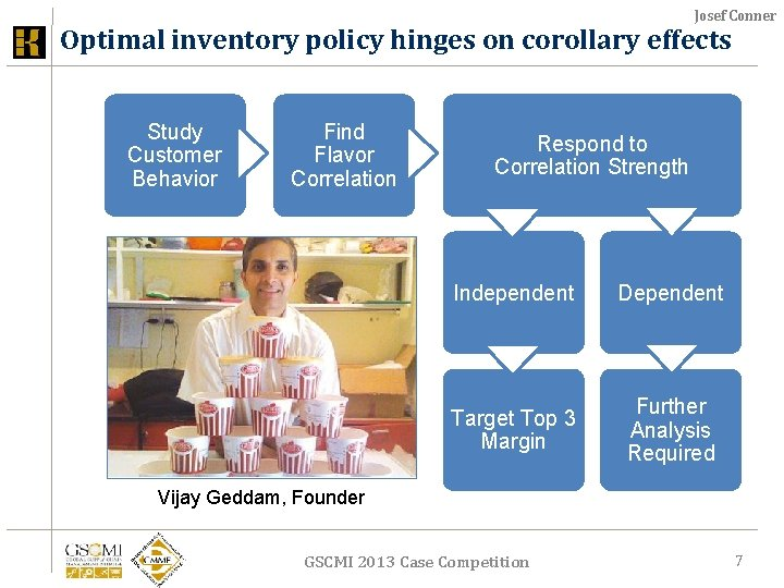 Josef Conner Optimal inventory policy hinges on corollary effects Study Customer Behavior Find Flavor