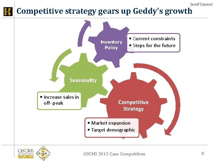 Josef Conner Competitive strategy gears up Geddy's growth Inventory Policy • Current constraints •