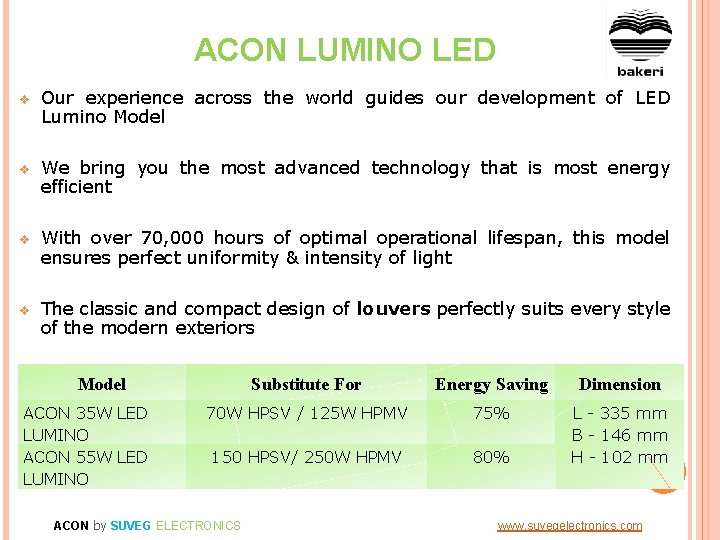 ACON LUMINO LED v Our experience across the world guides our development of LED