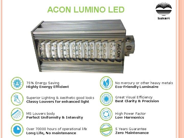 ACON LUMINO LED 75% Energy Saving Highly Energy Efficient No mercury or other heavy