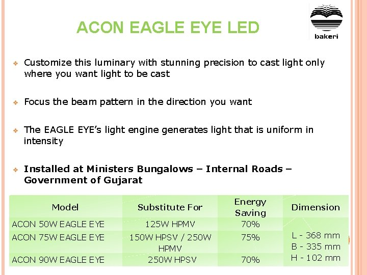 ACON EAGLE EYE LED v Customize this luminary with stunning precision to cast light