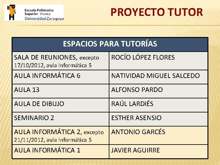PROYECTO TUTOR ESPACIOS PARA TUTORÍAS SALA DE REUNIONES, excepto ROCÍO LÓPEZ FLORES AULA INFORMÁTICA