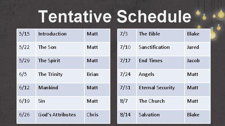 Tentative Schedule 5/15 Introduction Matt 7/3 The Bible Blake 5/22 The Son Matt 7/10