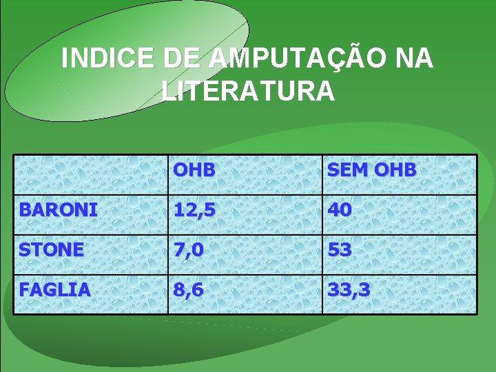INDICE DE AMPUTAÇÃO NA LITERATURA OHB SEM OHB BARONI 12, 5 40 STONE 7,