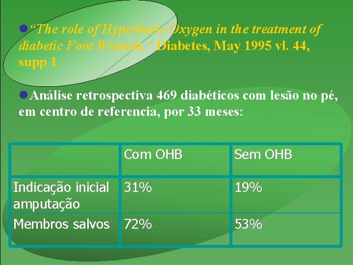 """l""""The role of Hyperbaric Oxygen in the treatment of diabetic Foot Wounds. """" Diabetes,"""