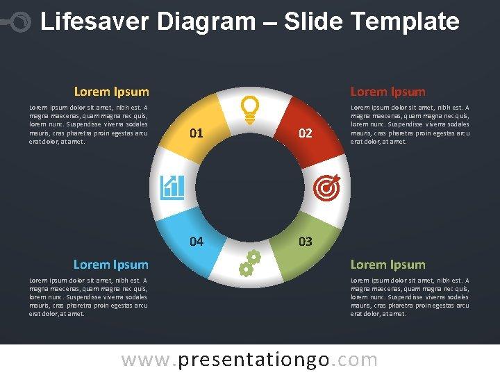 Lifesaver Diagram – Slide Template Lorem Ipsum Lorem ipsum dolor sit amet, nibh est.