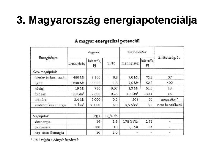 3. Magyarország energiapotenciálja