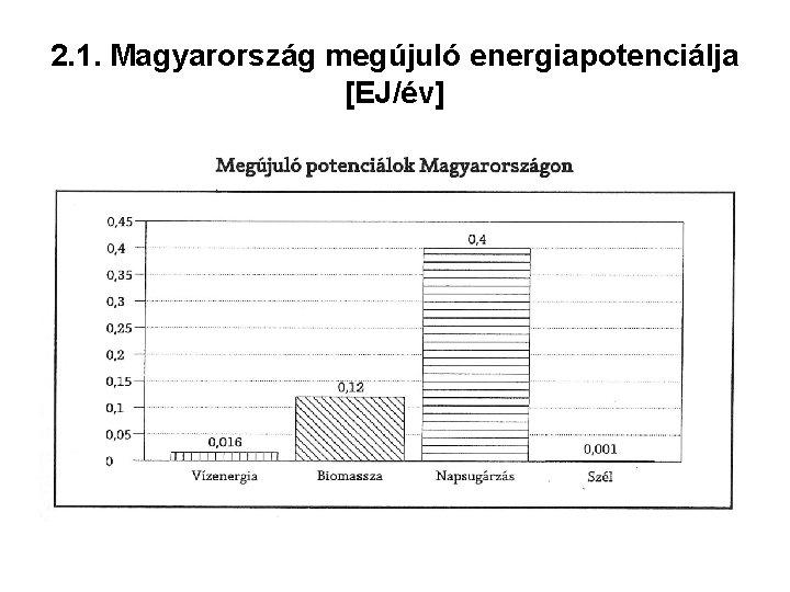 2. 1. Magyarország megújuló energiapotenciálja [EJ/év]