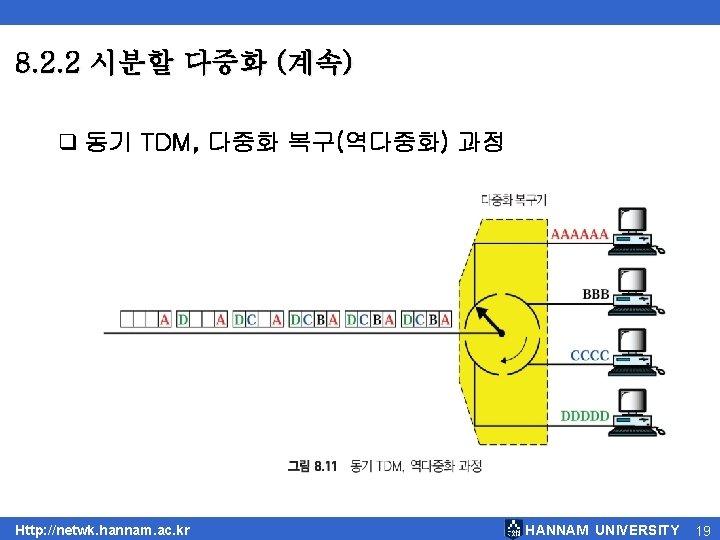 8. 2. 2 시분할 다중화 (계속) q 동기 TDM, 다중화 복구(역다중화) 과정 Http: //netwk.