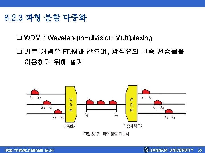 8. 2. 3 파형 분할 다중화 q WDM : Wavelength-division Multiplexing q 기본 개념은
