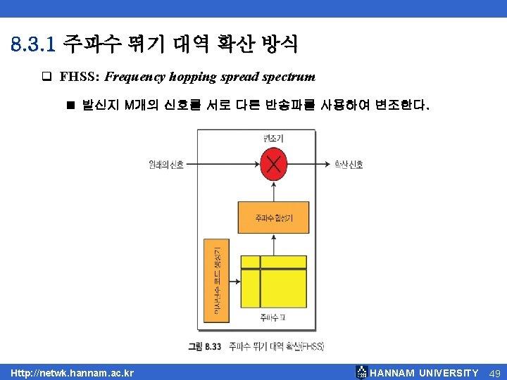 8. 3. 1 주파수 뛰기 대역 확산 방식 q FHSS: Frequency hopping spread spectrum