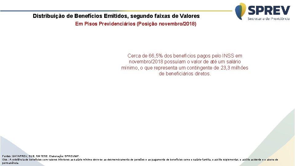 Distribuição de Benefícios Emitidos, segundo faixas de Valores Em Pisos Previdenciários (Posição novembro/2018) Cerca