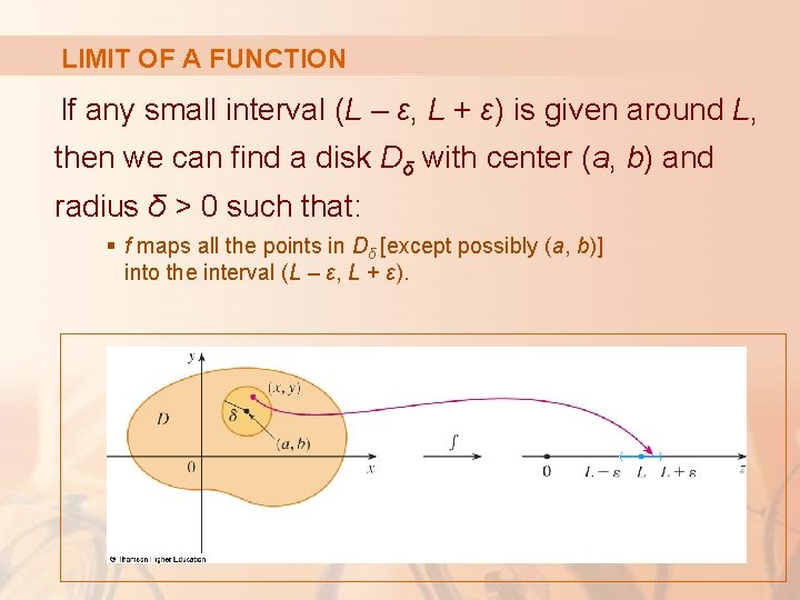 LIMIT OF A FUNCTION If any small interval (L – ε, L + ε)