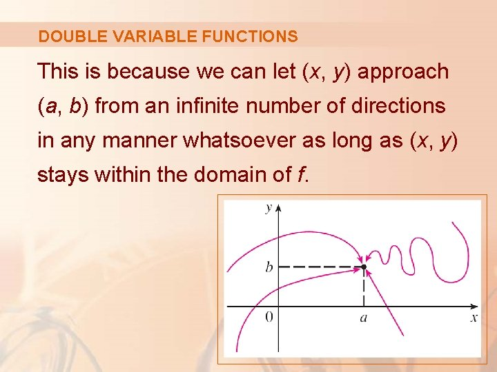DOUBLE VARIABLE FUNCTIONS This is because we can let (x, y) approach (a, b)