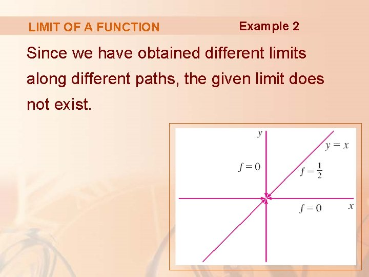 LIMIT OF A FUNCTION Example 2 Since we have obtained different limits along different