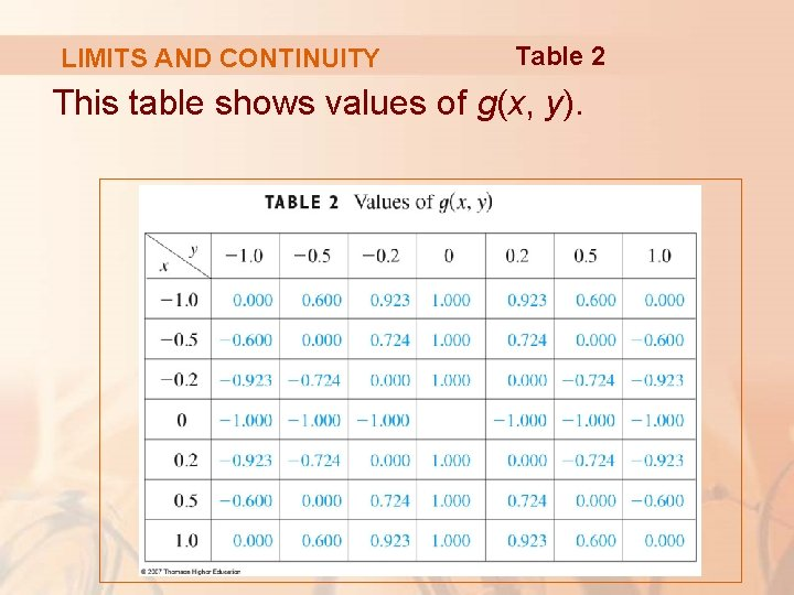 LIMITS AND CONTINUITY Table 2 This table shows values of g(x, y).