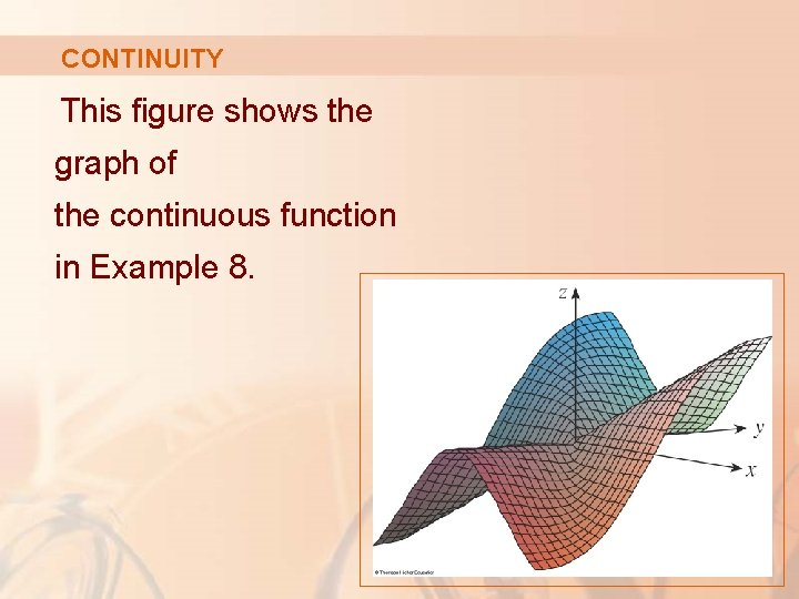 CONTINUITY This figure shows the graph of the continuous function in Example 8.