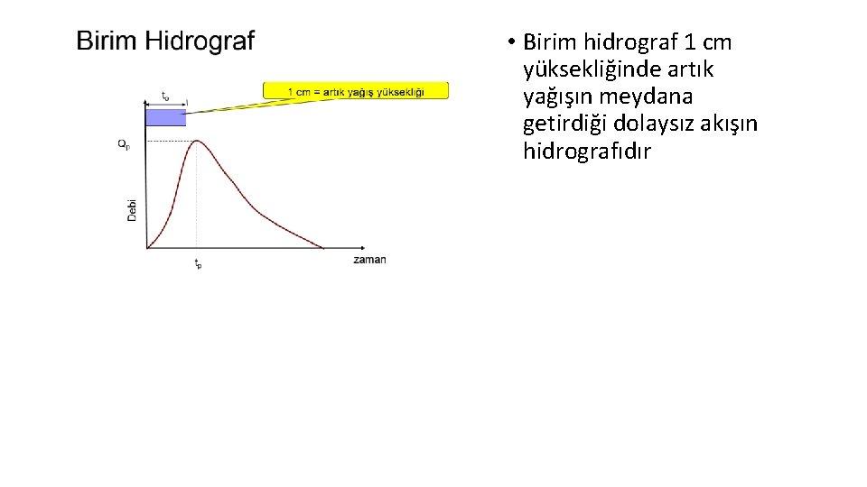 • Birim hidrograf 1 cm yüksekliğinde artık yağışın meydana getirdiği dolaysız akışın hidrografıdır