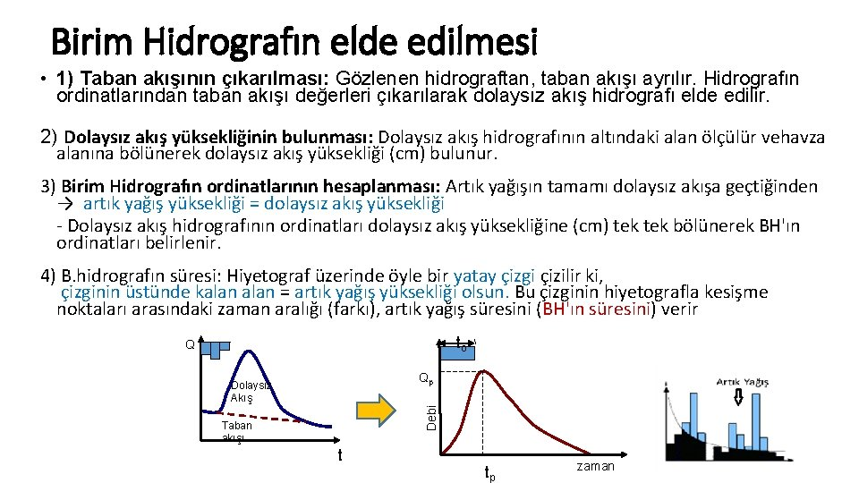 Birim Hidrografın elde edilmesi • 1) Taban akışının çıkarılması: Gözlenen hidrograftan, taban akışı ayrılır.