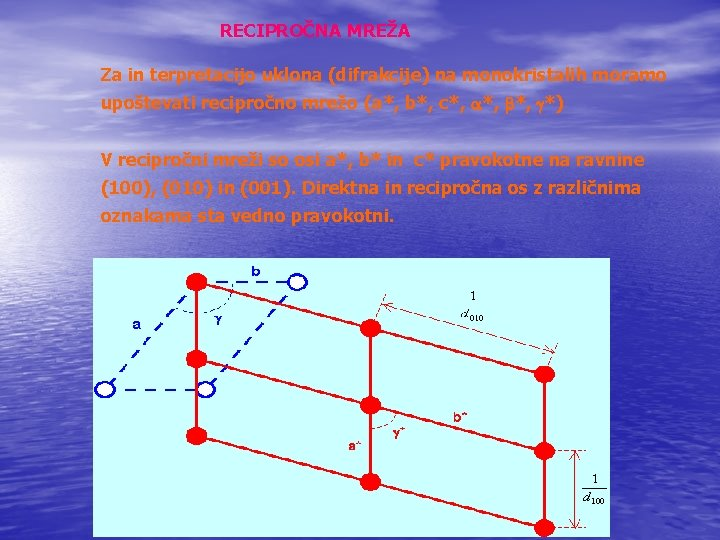 RECIPROČNA MREŽA Za in terpretacijo uklona (difrakcije) na monokristalih moramo upoštevati recipročno mrežo (a*,