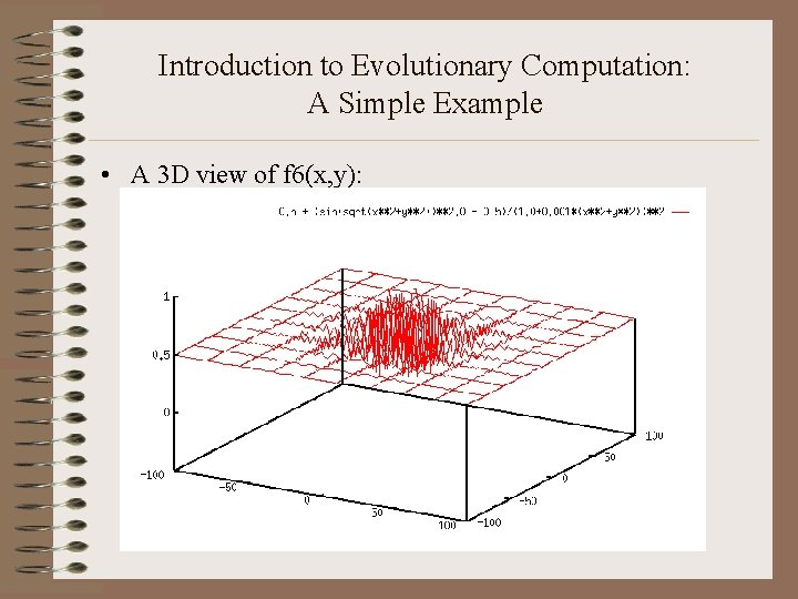 Introduction to Evolutionary Computation: A Simple Example • A 3 D view of f