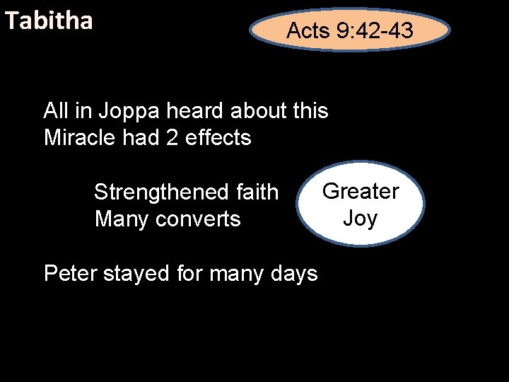 Tabitha Acts 9: 42 -43 All in Joppa heard about this Miracle had 2