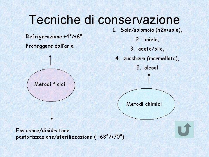 Tecniche di conservazione Refrigerazione +4°/+6° 1. Sale/salamoia (h 2 o+sale), 2. miele, Proteggere dall'aria