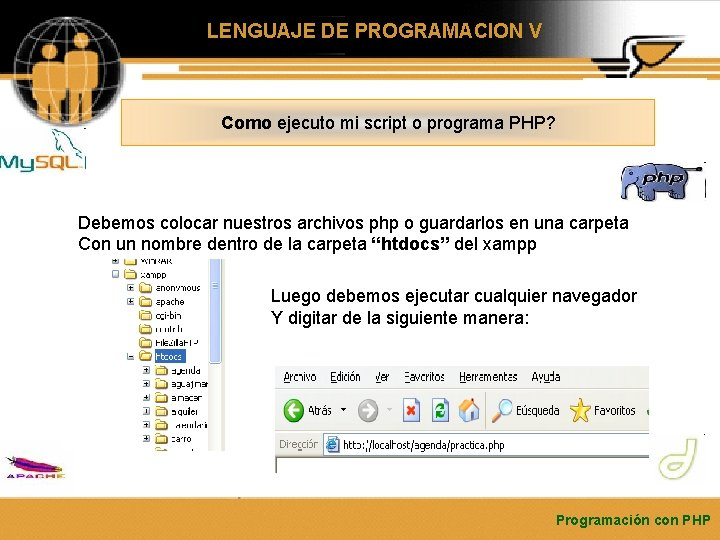 LENGUAJE DE PROGRAMACION V Como ejecuto mi script o programa PHP? Debemos colocar nuestros