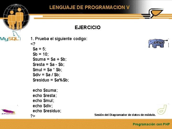 LENGUAJE DE PROGRAMACION V EJERCICIO 1. Prueba el siguiente codigo: <? $a = 5;