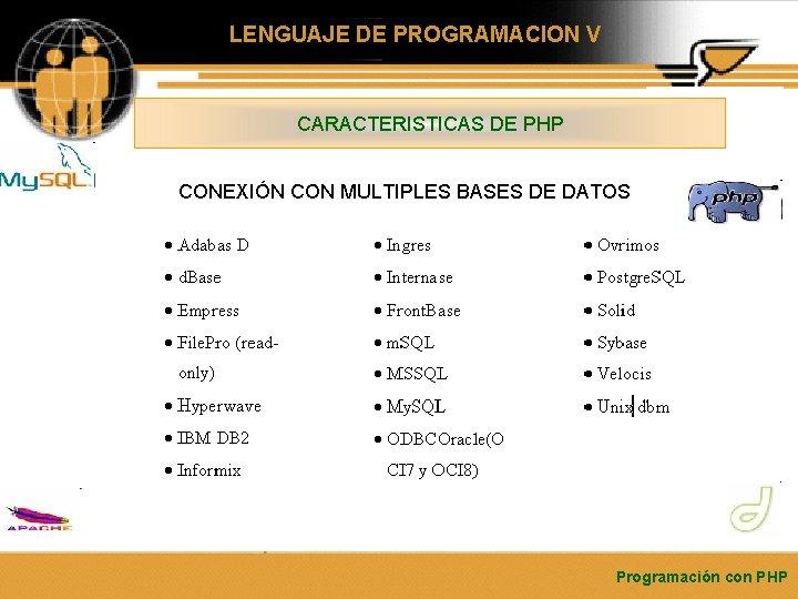 LENGUAJE DE PROGRAMACION V CARACTERISTICAS DE PHP CONEXIÓN CON MULTIPLES BASES DE DATOS Programación