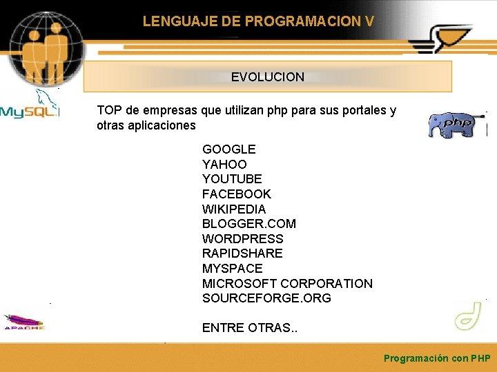 LENGUAJE DE PROGRAMACION V EVOLUCION TOP de empresas que utilizan php para sus portales