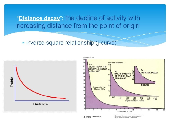 """""""Distance decay"""": the decline of activity with increasing distance from the point of"""